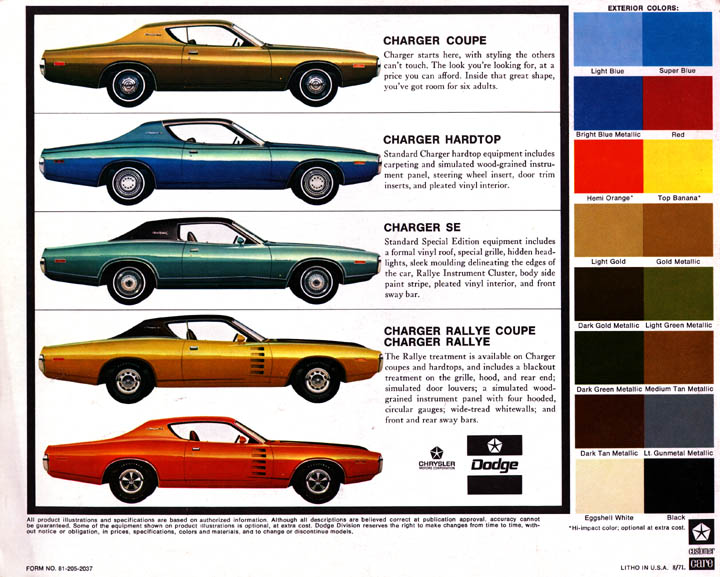 Glenn S Dodge Charger Pages